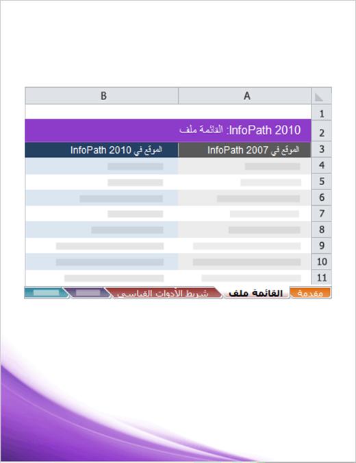 InfoPath 2010: مصنف مرجعي للانتقال من القائمة إلى الشريط