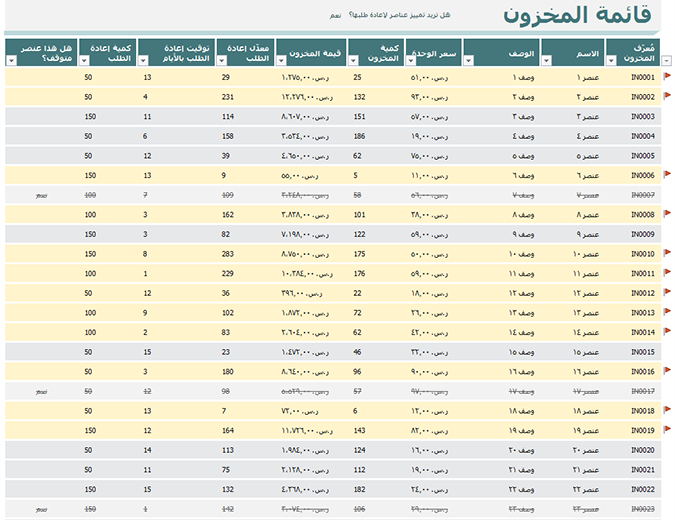 قائمة المخزون مع إمكانية تمييز إعادة الطلب