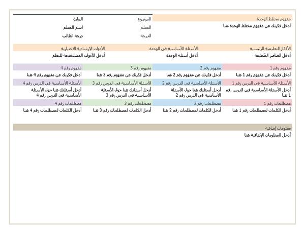 خطة الدرس