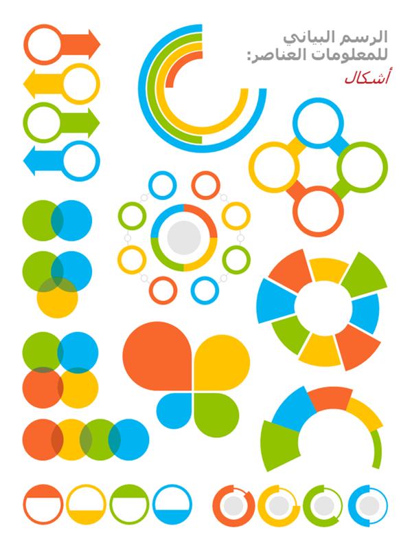 أشكال الرسم البياني للمعلومات
