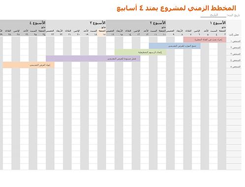 المخطط الزمني للمشروع