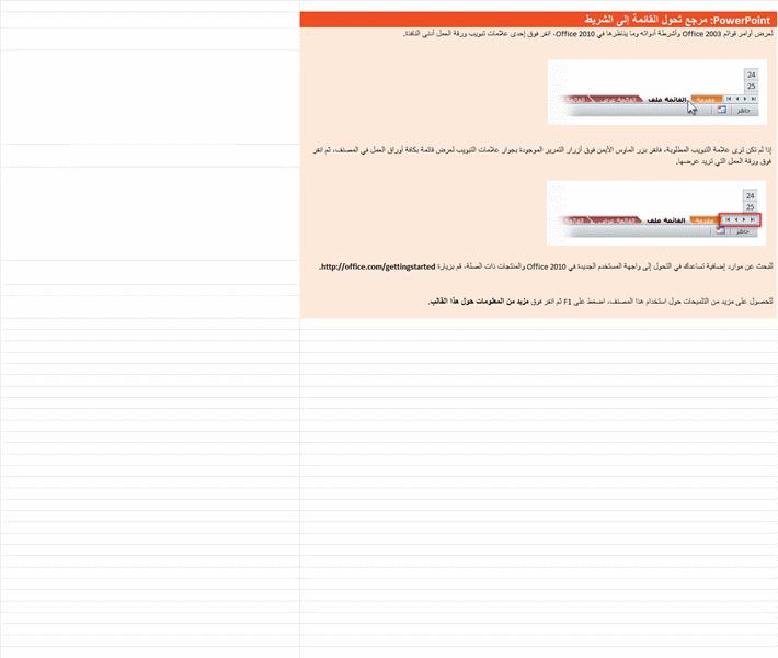PowerPoint 2010: مصنف مرجعي للانتقال من القائمة إلى الشريط