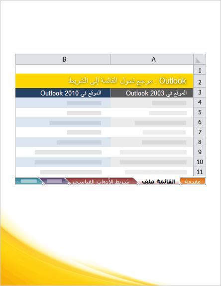 Outlook 2010: مصنف مرجعي للانتقال من القائمة إلى الشريط