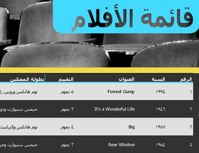 قائمة الأفلام