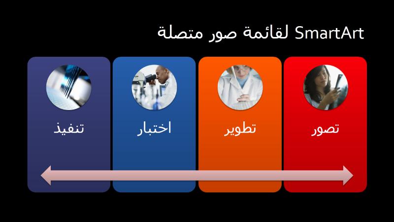 شريحة SmartArt تعرض قائمة صور متصلة (ألوان متعددة على خلفية سوداء)، شاشة عريضة