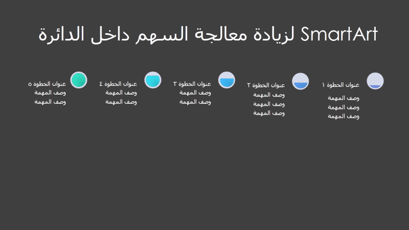 شريحة SmartArt تعرض معالجة الدائرة المتزايدة (رمادي وأزرق على خلفية سوداء)، شاشة عريضة