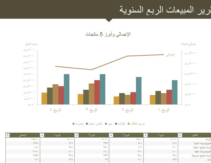 تقرير ربع سنوي للمبيعات