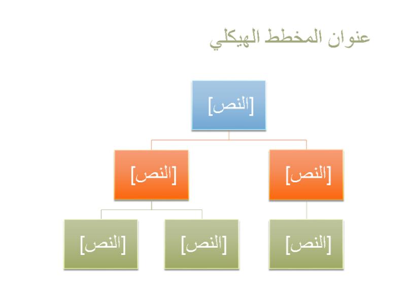 مخطط هيكلي أساسي