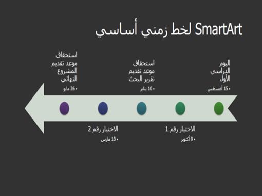 شريحة رسم SmartArt تخطيطي لخط زمني (أبيض على خلفية رمادية، ملء الشاشة)