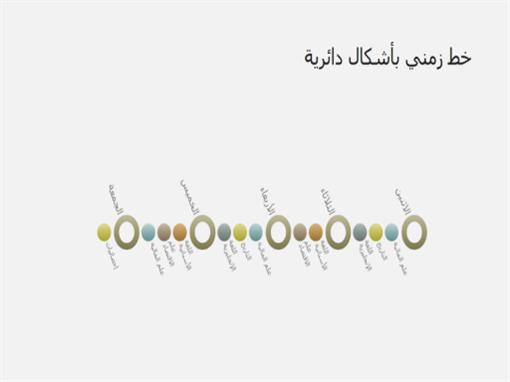 شريحة رسم تخطيطي لخط زمني لحدث (ملء الشاشة)
