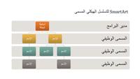 بنية الرسم التخطيطي الهيكلي (شاشة عريضة)