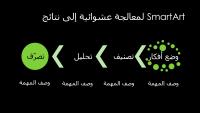 شريحة SmartArt تعرض معالجة عشوائية تؤدي إلى نتيجة (أخضر على خلفية سوداء)، شاشة عريضة