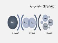 SmartArt لمعالجة مرحلية (بلون أزرق فاتح/داكن)، شاشة عريضة