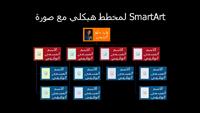 شريحة صور لمخطط هيكلي (ألوان متعددة على خلفية سوداء)، شاشة عريضة