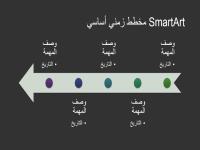 SmartArt لمخطط زمني أساسي (بلون أبيض على رمادي داكن)، شاشة عريضة