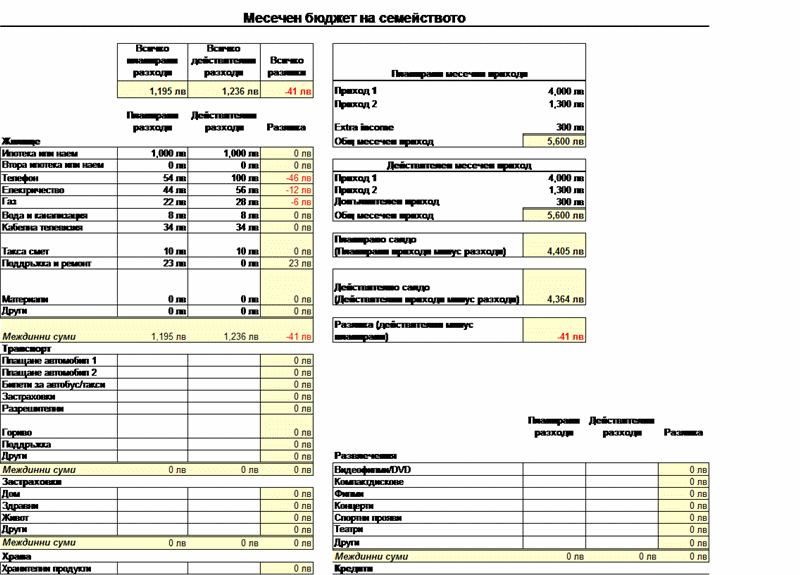 Месечен бюджет на семейството