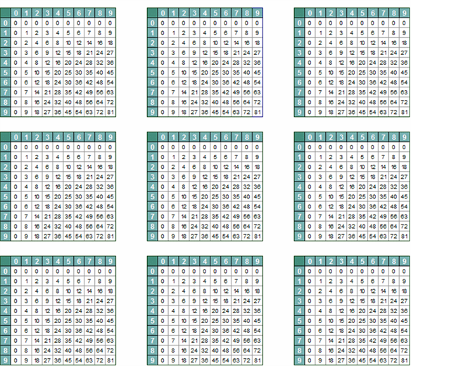 Таблици за умножение (9/стр.)