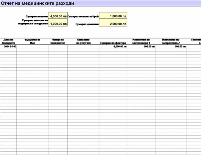 Отчет на медицинските разходи