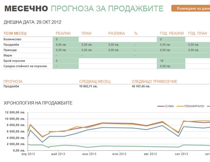 Месечен отчет за продажби
