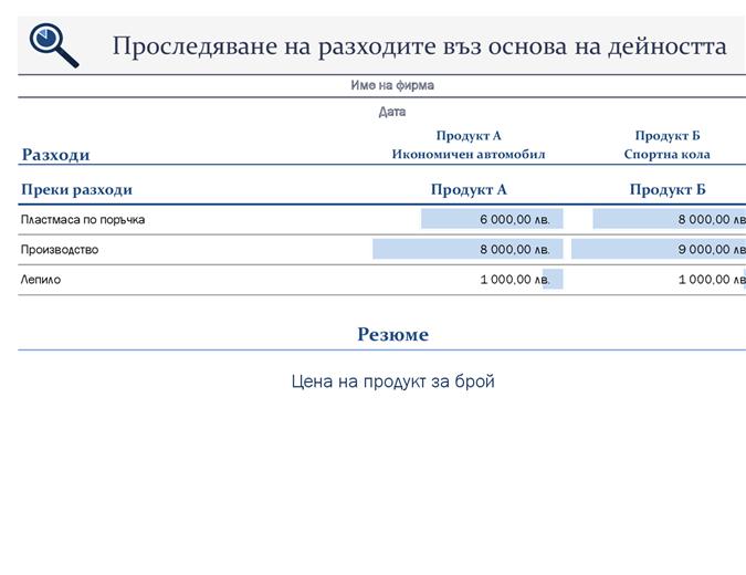 Проследяване на разходите въз основа на дейността
