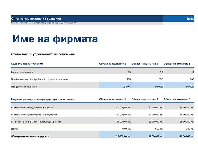 Отчет за управление на познания