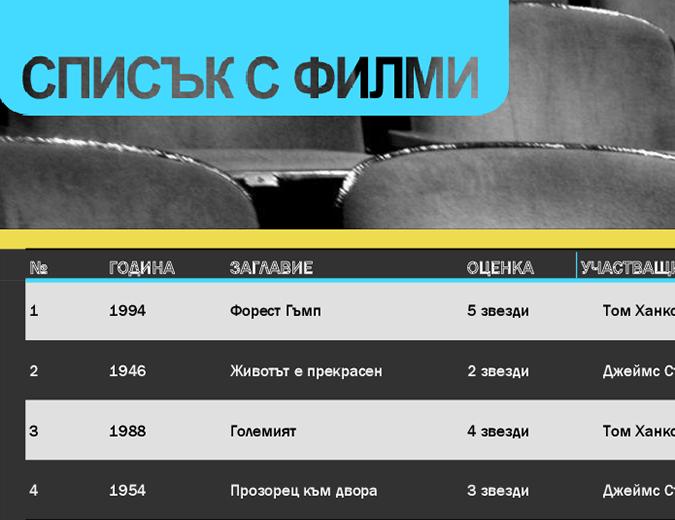 Списък с филми