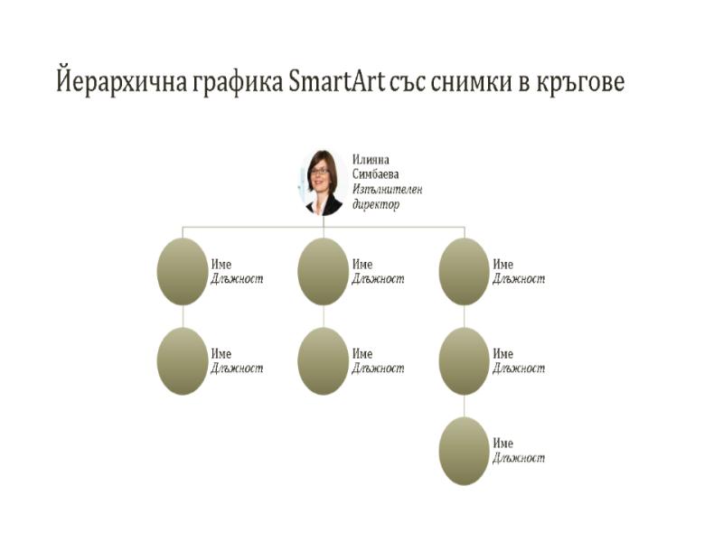 Организационна диаграма със снимки в кръгове (за широк екран)