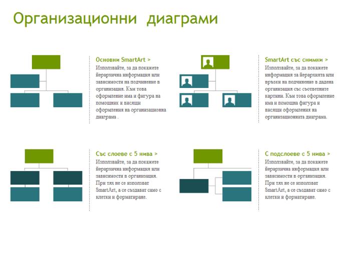 Организационни диаграми (нагледни)