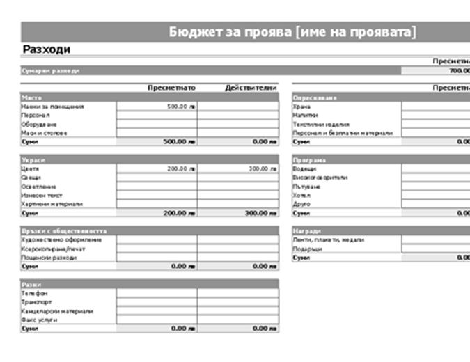 Бюджет за операцията