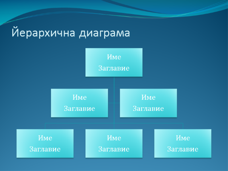 Йерархични диаграми