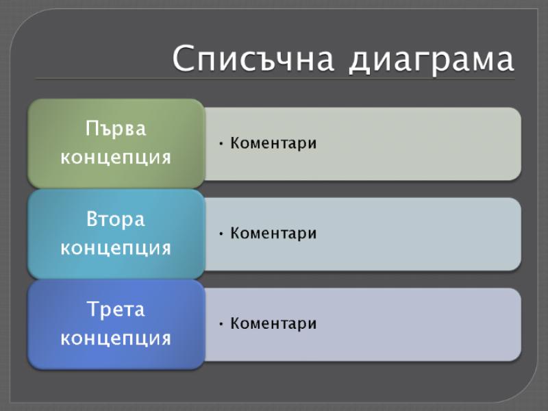 Списъчна диаграма