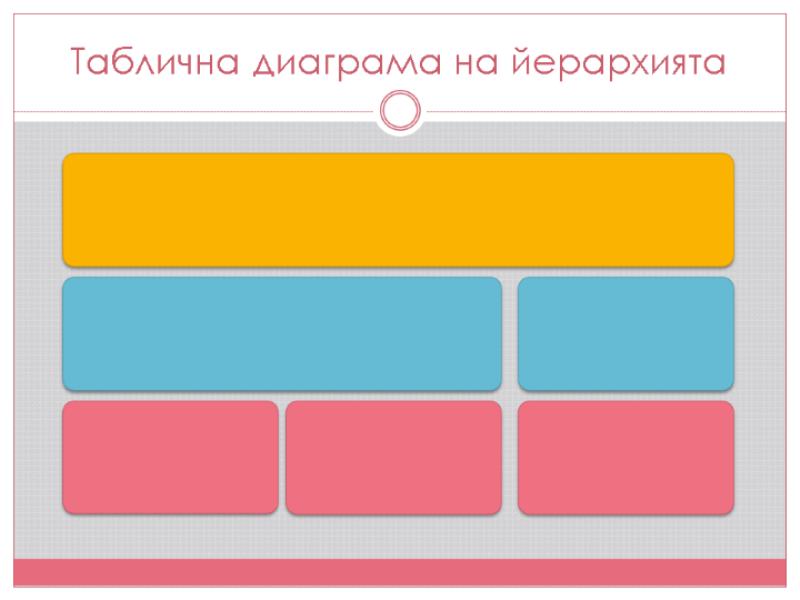 Таблична диаграма на йерархията