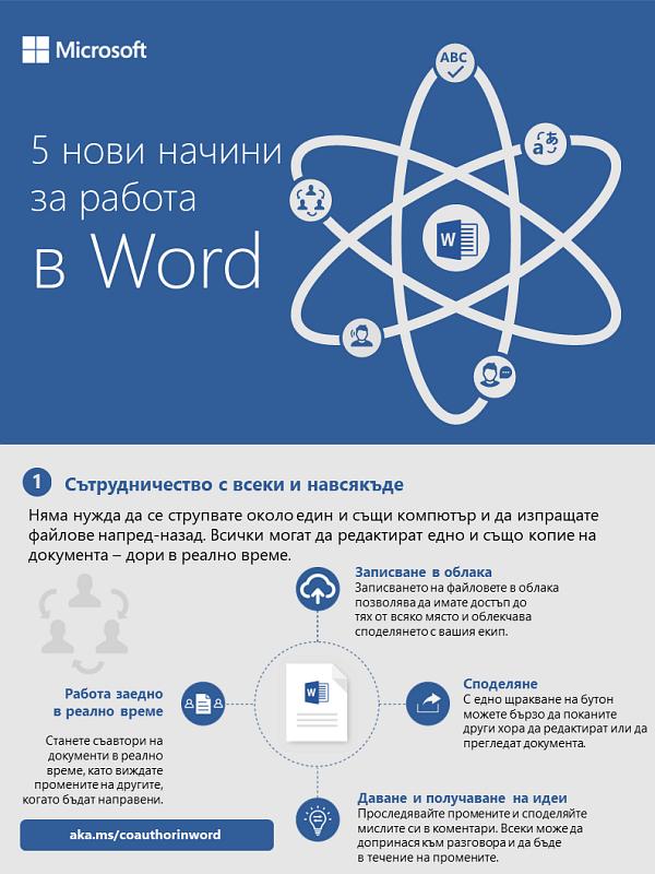 5 нови начина за работа в Word