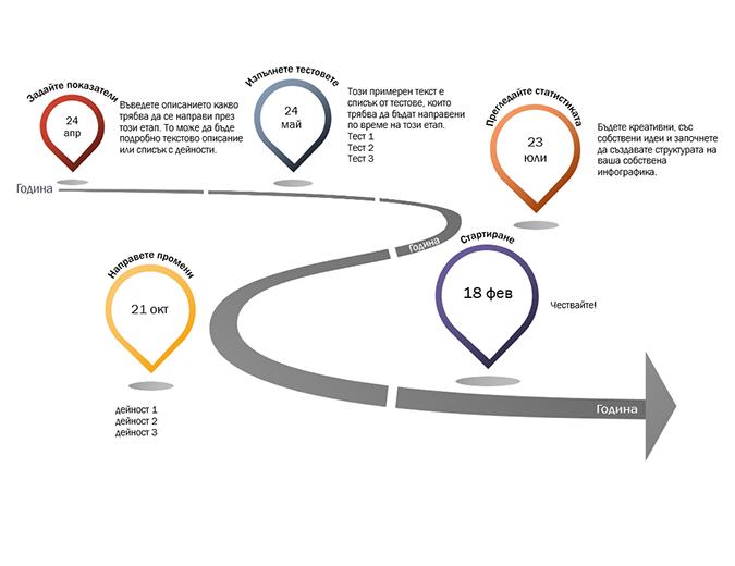 Времева линия с инфографики