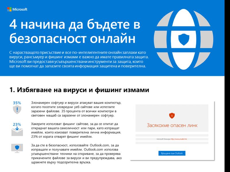4 начина да сте в безопасност онлайн