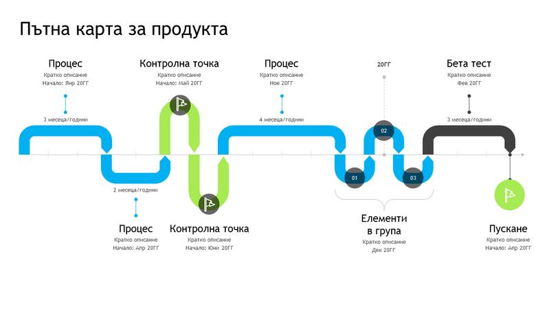 Времева линия на пътна карта на продукт