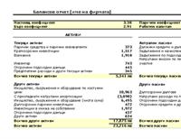 Балансов отчет с коефициенти и работен капитал