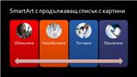 SmartArt слайд с продължаващ списък с картини (многоцветно на черно), широк екран