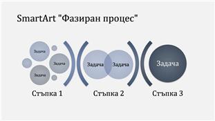 SmartArt (светло/тъмносиньо) фазиран процес, широк екран
