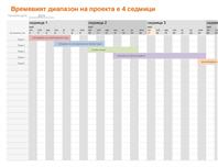 Времева скала на проекта
