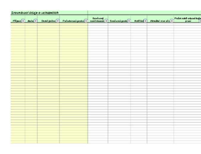 Srovnávací tabulka údajů o uchazečích o zaměstnání