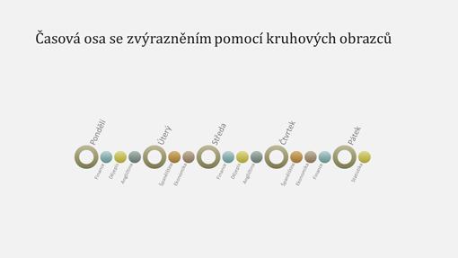 Snímek diagramu časové osy události (širokoúhlý formát)