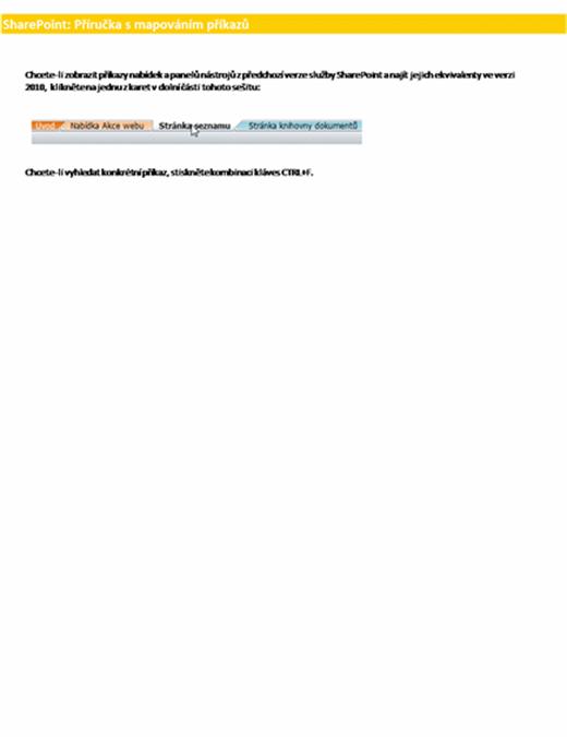 Sešit s přehledem pásu karet produktu SharePoint Server