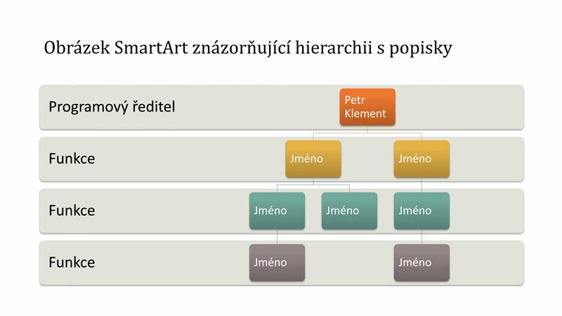 Organizační diagram – hierarchie (širokoúhlý)