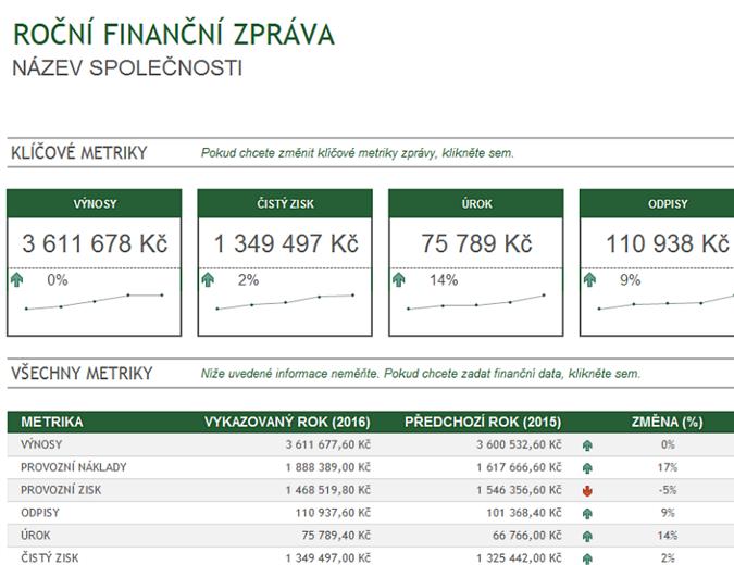 Roční finanční zpráva
