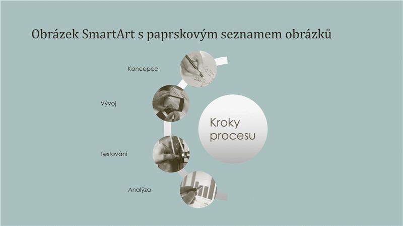 Obrázek SmartArt procesu s paprskovým seznamem obrázků (širokoúhlý)