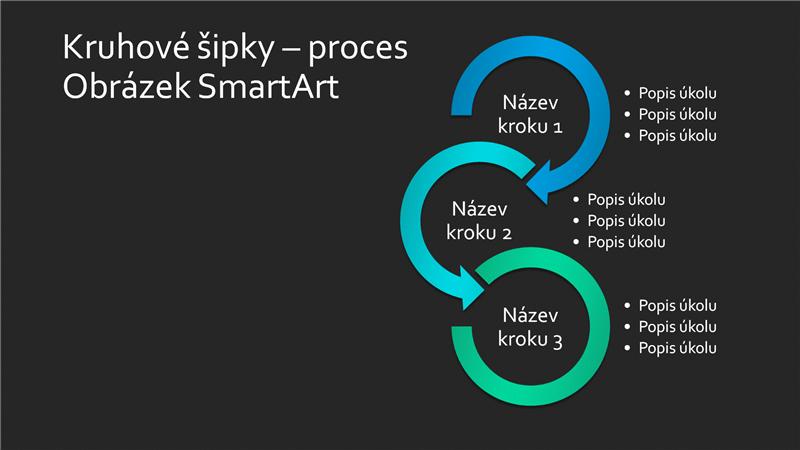 Snímek s obrázkem SmartArt kruhových šipek procesu (modré a zelené šipky na černém pozadí), širokoúhlý
