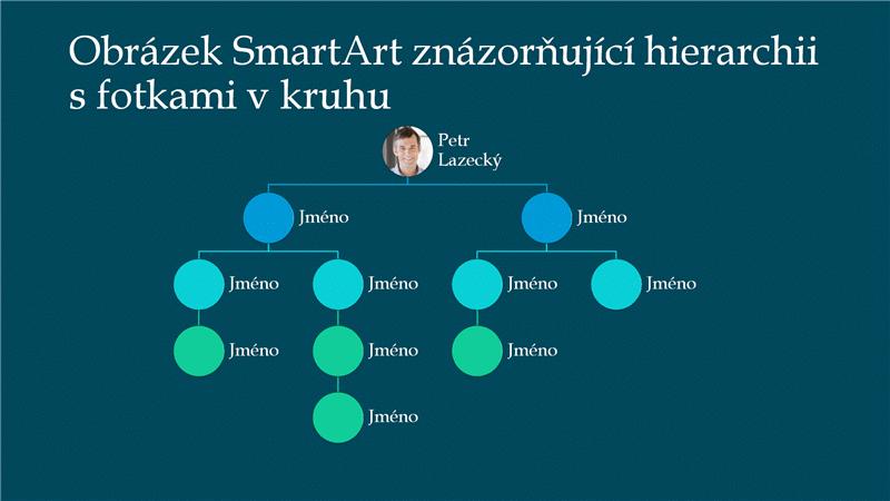 Širokoúhlý snímek s organizačním diagramem s hierarchicky uspořádanými kruhovými obrázky (bílá na modré)