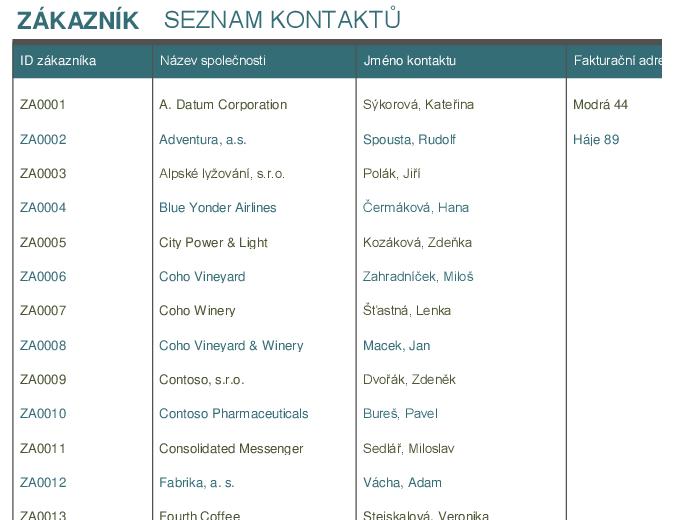 Seznam kontaktů zákazníků