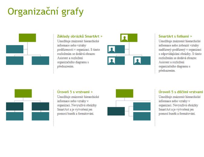 Organizační grafy (vizuální)